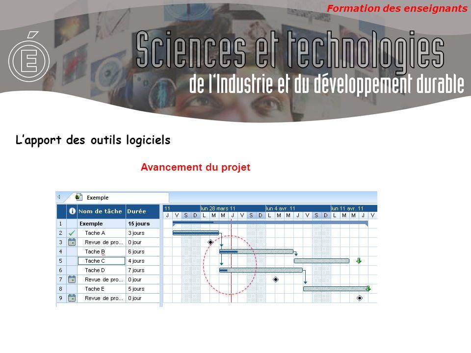 Formation des enseignants Lapport des outils logiciels Avancement du projet