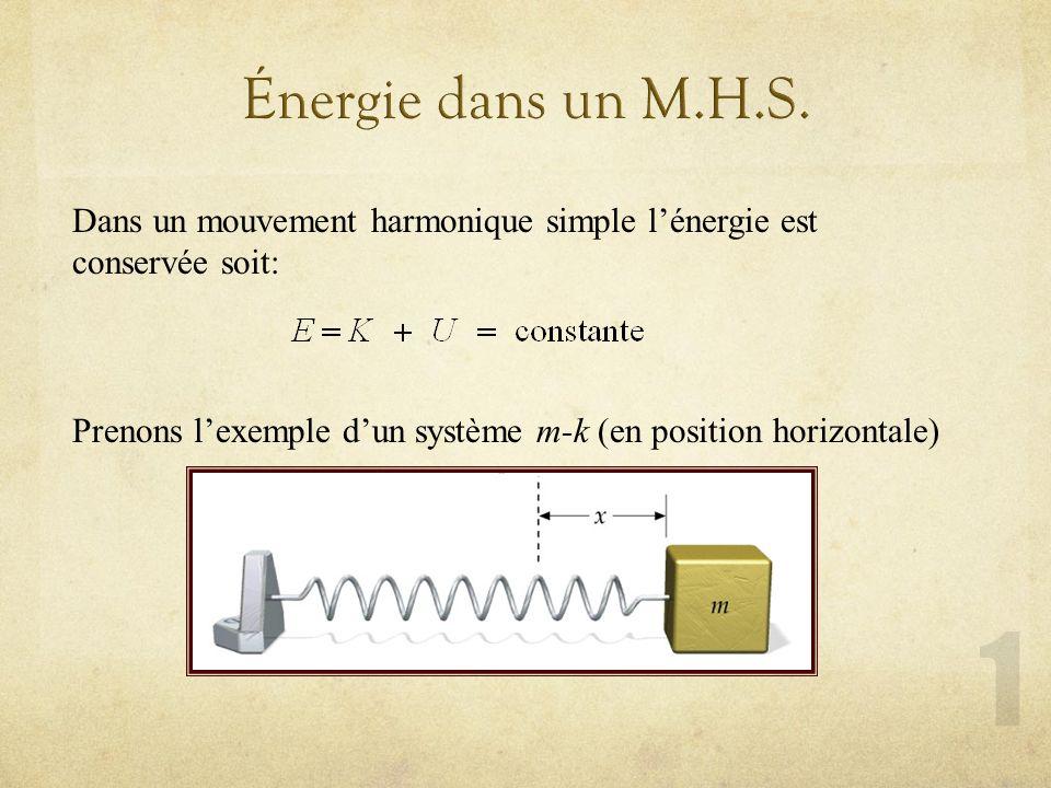 Dans un mouvement harmonique simple lénergie est conservée soit: Prenons lexemple dun système m-k (en position horizontale)