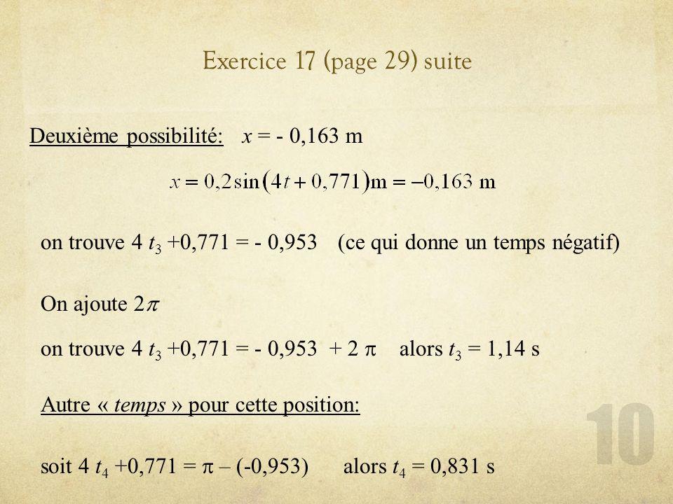 Deuxième possibilité:x = - 0,163 m on trouve 4 t 3 +0,771 = - 0,953 alors t 3 = 1,14 s Autre « temps » pour cette position: soit 4 t 4 +0,771 = – (-0,953) alors t 4 = 0,831 s (ce qui donne un temps négatif) On ajoute 2 on trouve 4 t 3 +0,771 = - 0,953 + 2