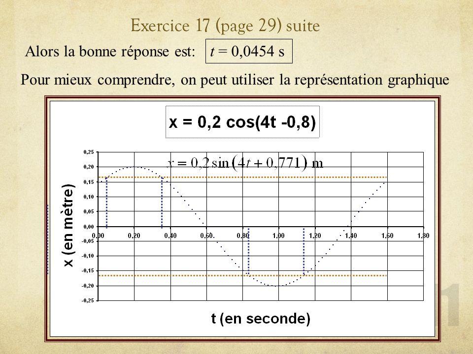 Alors la bonne réponse est: t = 0,0454 s Pour mieux comprendre, on peut utiliser la représentation graphique