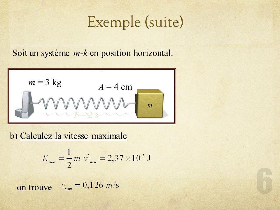 Soit un système m-k en position horizontal.