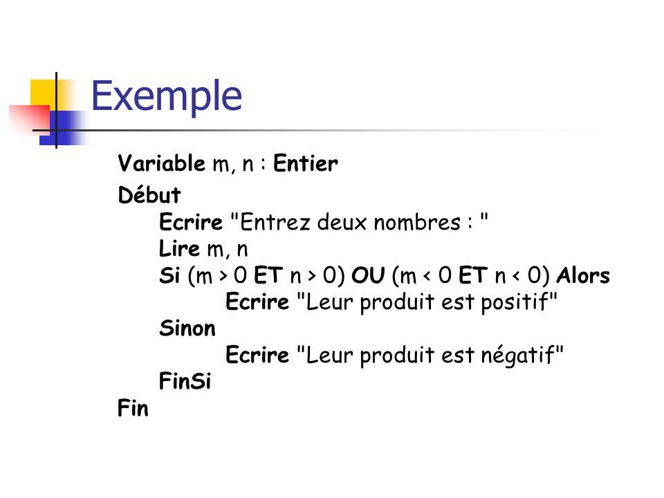 Exemple Variable m, n : Entier Début Ecrire