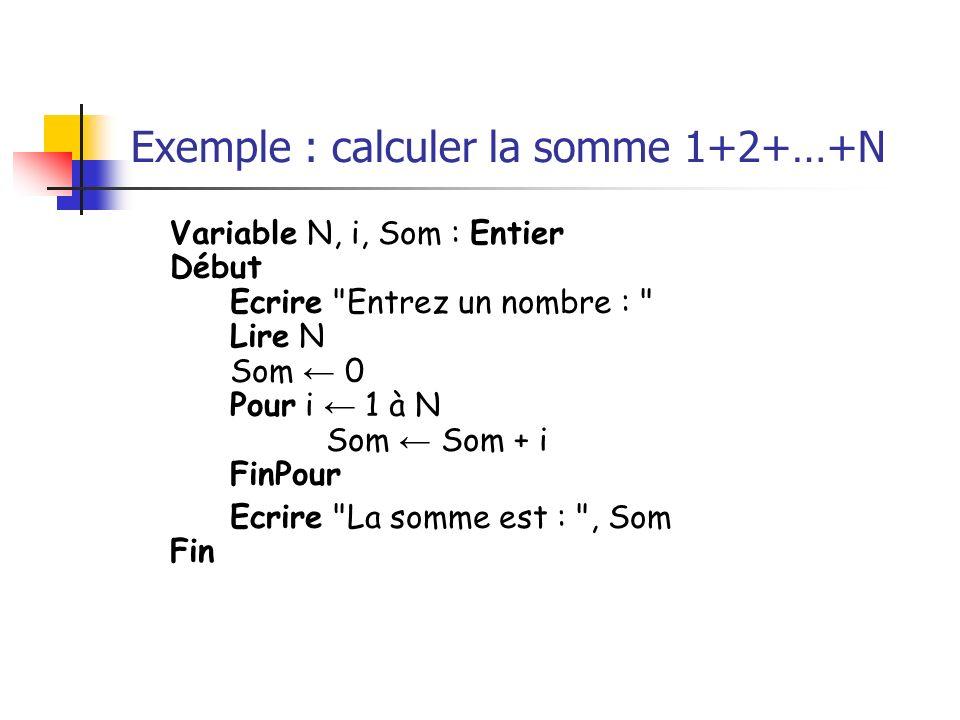 Exemple : calculer la somme 1+2+…+N Variable N, i, Som : Entier Début Ecrire