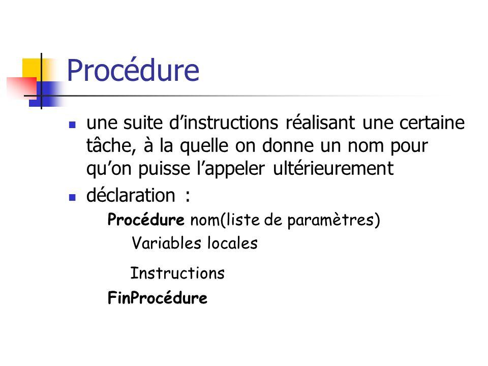 Procédure une suite dinstructions réalisant une certaine tâche, à la quelle on donne un nom pour quon puisse lappeler ultérieurement déclaration : Pro