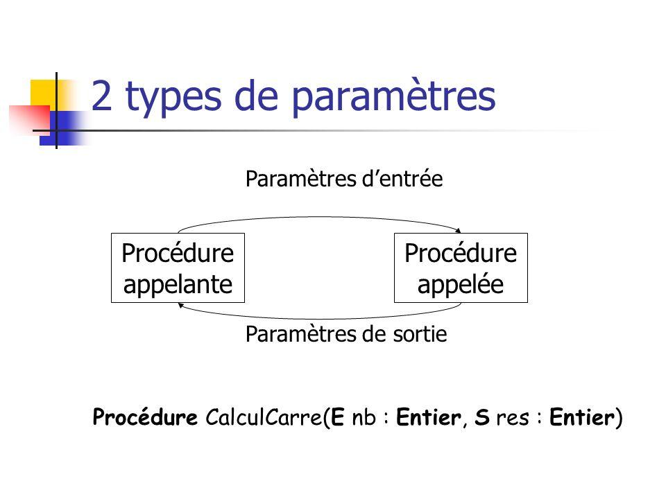 2 types de paramètres Procédure appelante Procédure appelée Paramètres dentrée Paramètres de sortie Procédure CalculCarre(E nb : Entier, S res : Entie