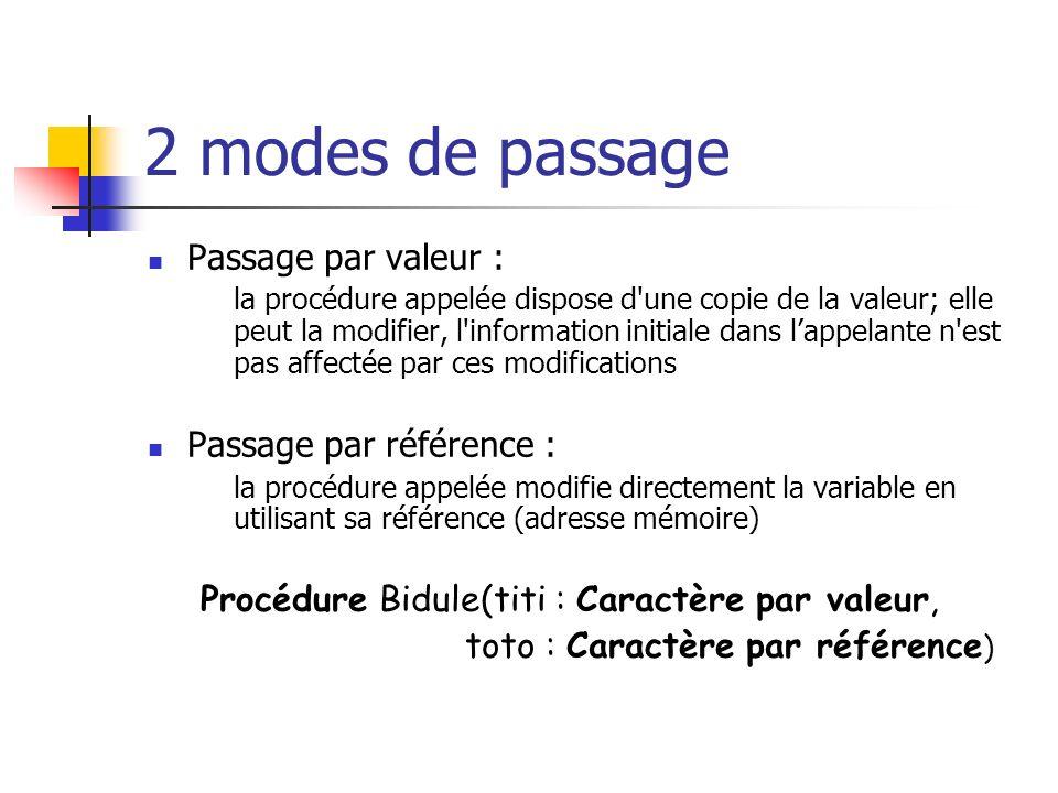 2 modes de passage Passage par valeur : la procédure appelée dispose d'une copie de la valeur; elle peut la modifier, l'information initiale dans lapp