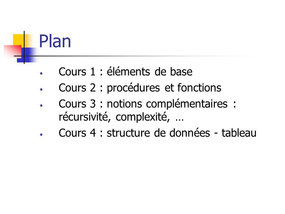 Plan Cours 1 : éléments de base Cours 2 : procédures et fonctions Cours 3 : notions complémentaires : récursivité, complexité, … Cours 4 : structure d