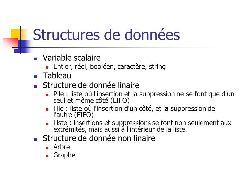 Structures de données Variable scalaire Entier, réel, booléen, caractère, string Tableau Structure de donnée linaire Pile : liste où l'insertion et la