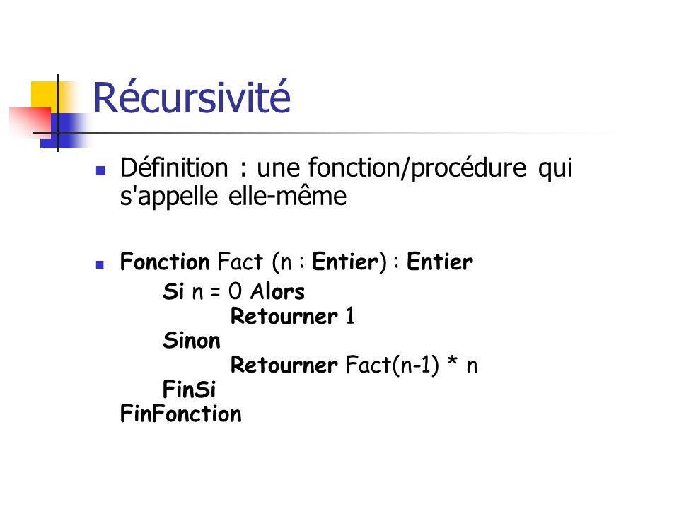 Récursivité Définition : une fonction/procédure qui s'appelle elle-même Fonction Fact (n : Entier) : Entier Si n = 0 Alors Retourner 1 Sinon Retourner