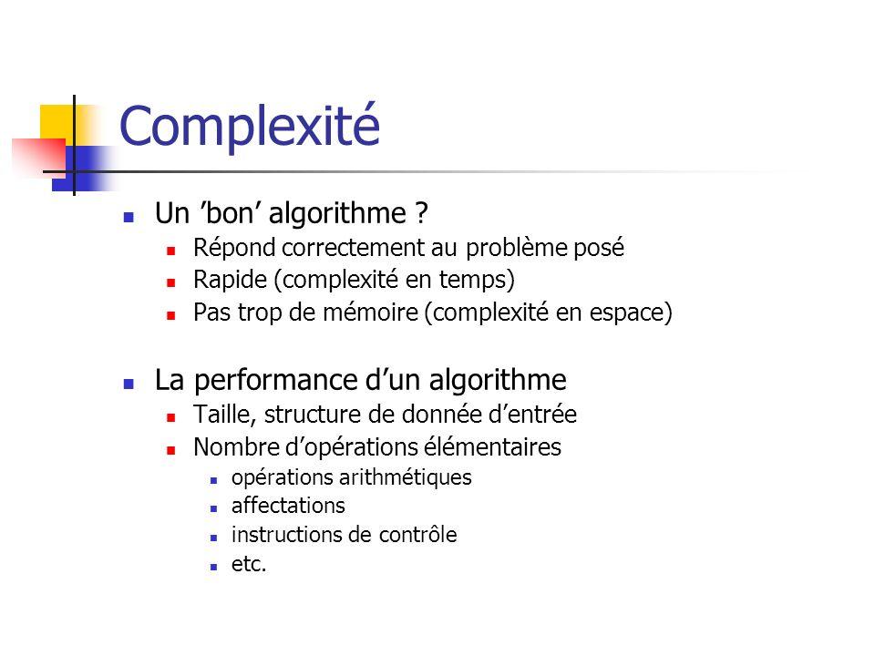 Complexité Un bon algorithme ? Répond correctement au problème posé Rapide (complexité en temps) Pas trop de mémoire (complexité en espace) La perform