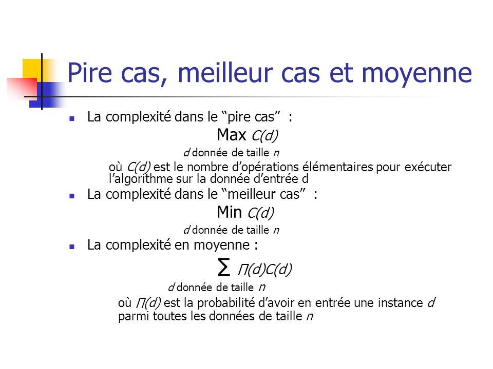 Pire cas, meilleur cas et moyenne La complexité dans le pire cas : Max C(d) d donnée de taille n où C(d) est le nombre dopérations élémentaires pour e