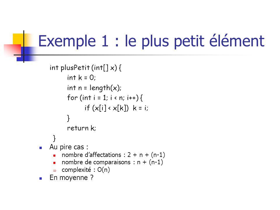 Exemple 1 : le plus petit élément int plusPetit (int[] x) { int k = 0; int n = length(x); for (int i = 1; i < n; i++) { if (x[i] < x[k]) k = i; } retu