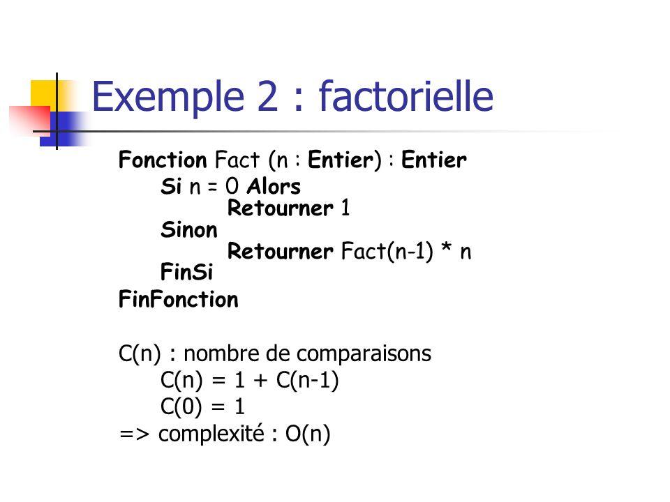 Exemple 2 : factorielle Fonction Fact (n : Entier) : Entier Si n = 0 Alors Retourner 1 Sinon Retourner Fact(n-1) * n FinSi FinFonction C(n) : nombre d