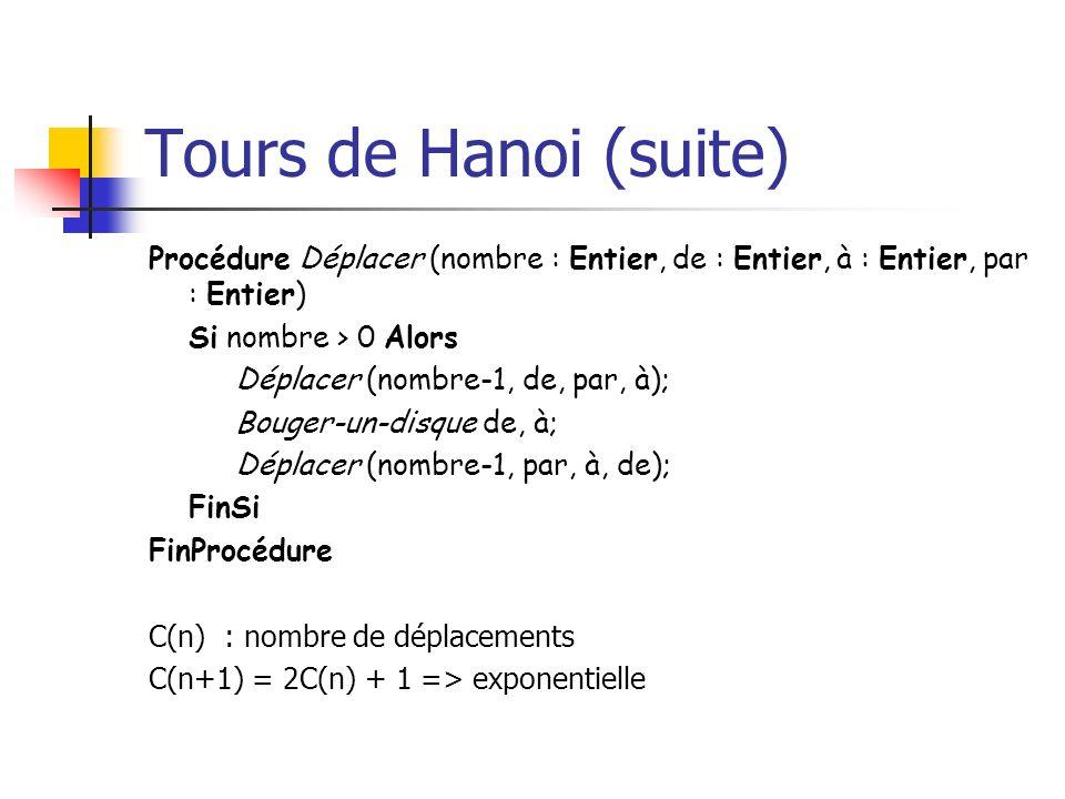 Tours de Hanoi (suite) Procédure Déplacer (nombre : Entier, de : Entier, à : Entier, par : Entier) Si nombre > 0 Alors Déplacer (nombre-1, de, par, à)