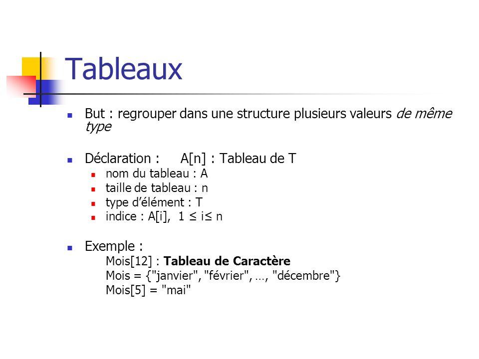 Tableaux But : regrouper dans une structure plusieurs valeurs de même type Déclaration : A[n] : Tableau de T nom du tableau : A taille de tableau : n