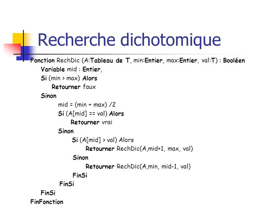Recherche dichotomique Fonction RechDic (A:Tableau de T, min:Entier, max:Entier, val:T) : Booléen Variable mid : Entier, Si (min > max) Alors Retourne