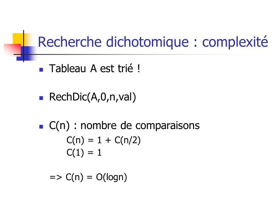 Recherche dichotomique : complexité Tableau A est trié ! RechDic(A,0,n,val) C(n) : nombre de comparaisons C(n) = 1 + C(n/2) C(1) = 1 => C(n) = O(logn)