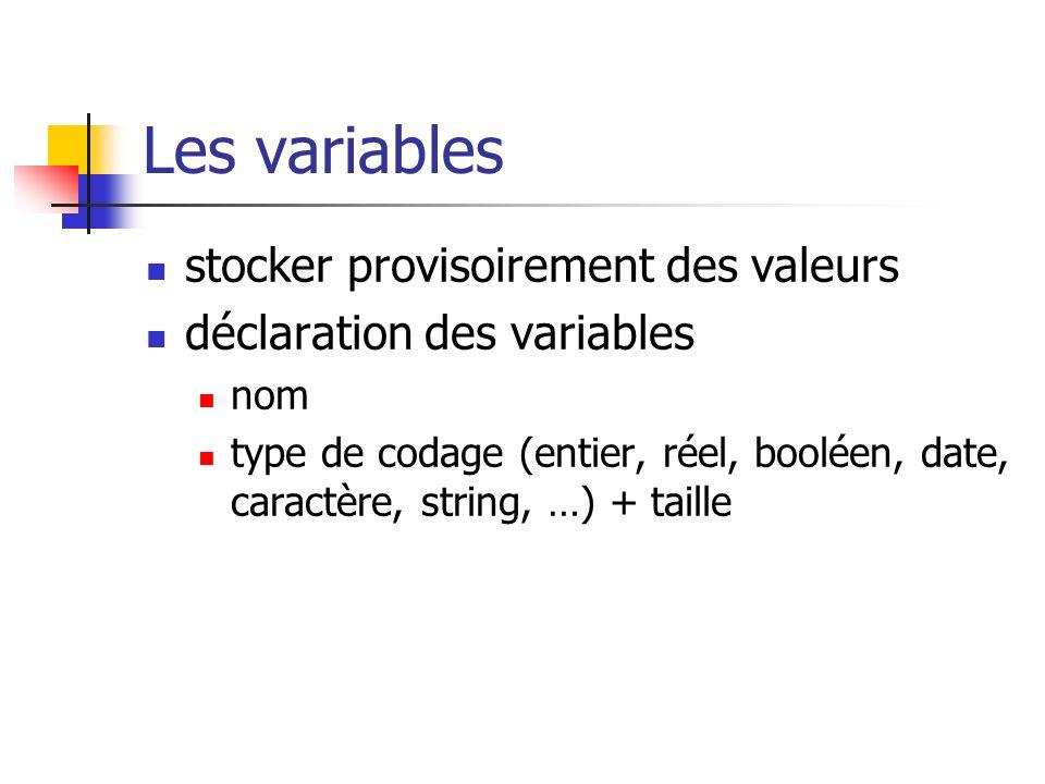 Les variables stocker provisoirement des valeurs déclaration des variables nom type de codage (entier, réel, booléen, date, caractère, string, …) + ta