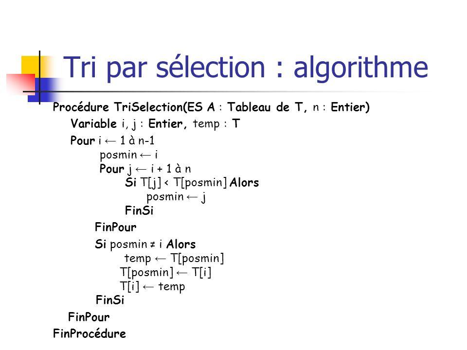 Tri par sélection : algorithme Procédure TriSelection(ES A : Tableau de T, n : Entier) Variable i, j : Entier, temp : T Pour i 1 à n-1 posmin i Pour j