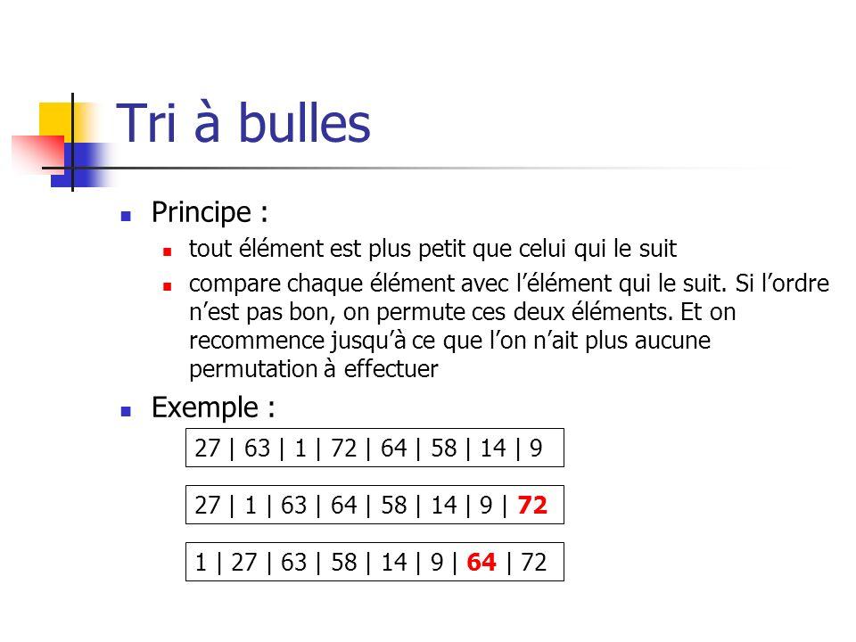 Tri à bulles Principe : tout élément est plus petit que celui qui le suit compare chaque élément avec lélément qui le suit. Si lordre nest pas bon, on