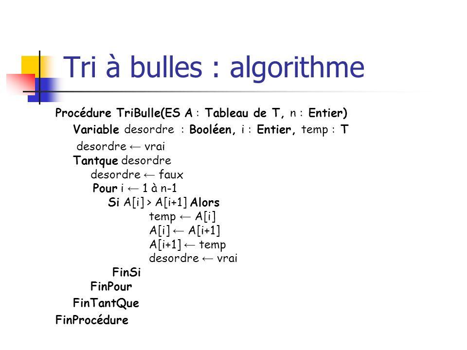 Tri à bulles : algorithme Procédure TriBulle(ES A : Tableau de T, n : Entier) Variable desordre : Booléen, i : Entier, temp : T desordre vrai Tantque