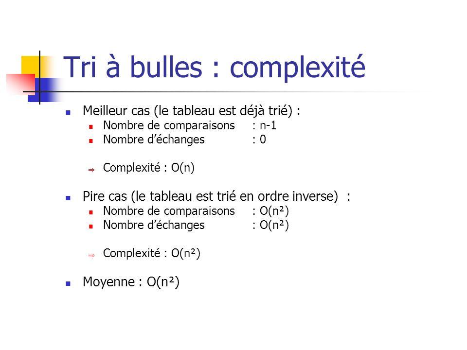Tri à bulles : complexité Meilleur cas (le tableau est déjà trié) : Nombre de comparaisons : n-1 Nombre déchanges : 0 Complexité : O(n) Pire cas (le t