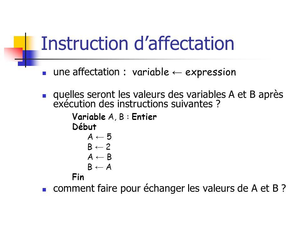 Expressions et opérateurs Une expression est un ensemble de valeurs, reliées par des opérateurs, et équivalent à une seule valeur Opérateurs numériques : +, -, *, /, ^ alphanumériques : & booléens : et, ou, non, xor