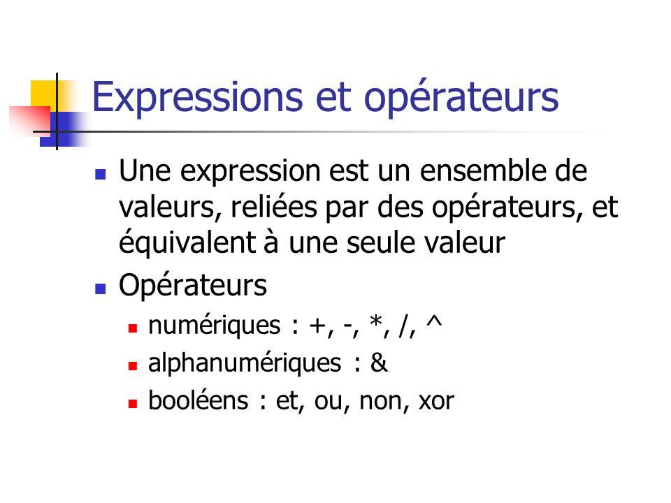 Expressions et opérateurs Une expression est un ensemble de valeurs, reliées par des opérateurs, et équivalent à une seule valeur Opérateurs numérique
