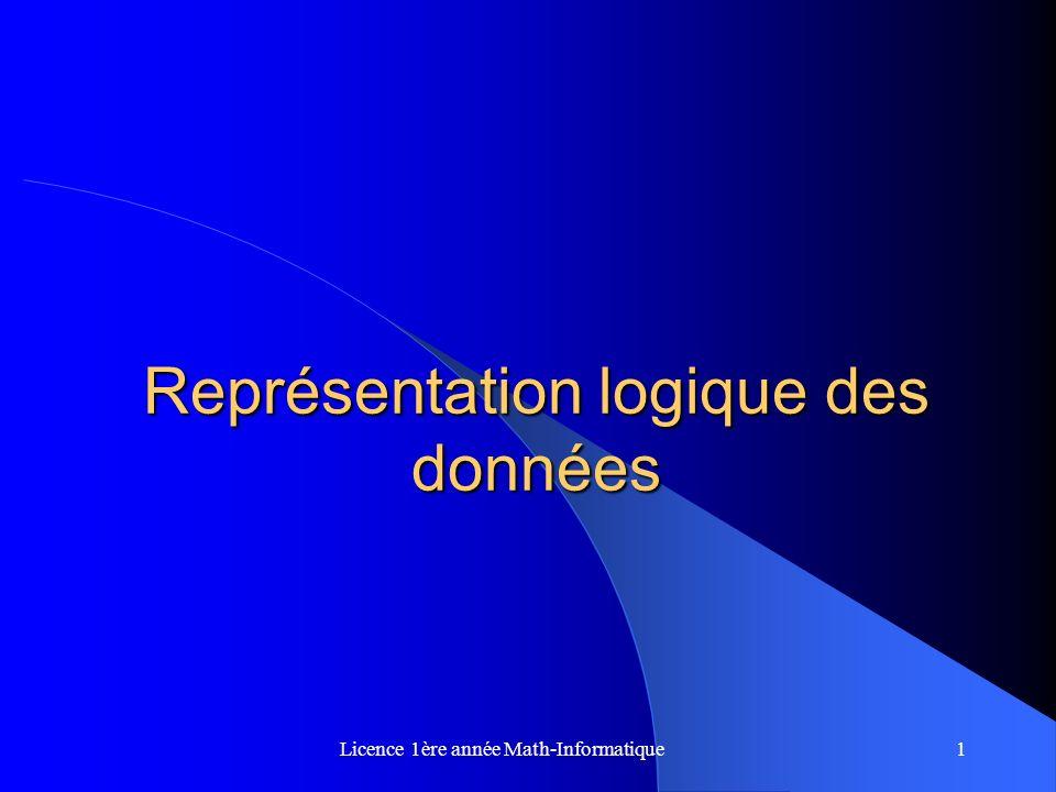 Licence 1ère année Math-Informatique1 Représentation logique des données