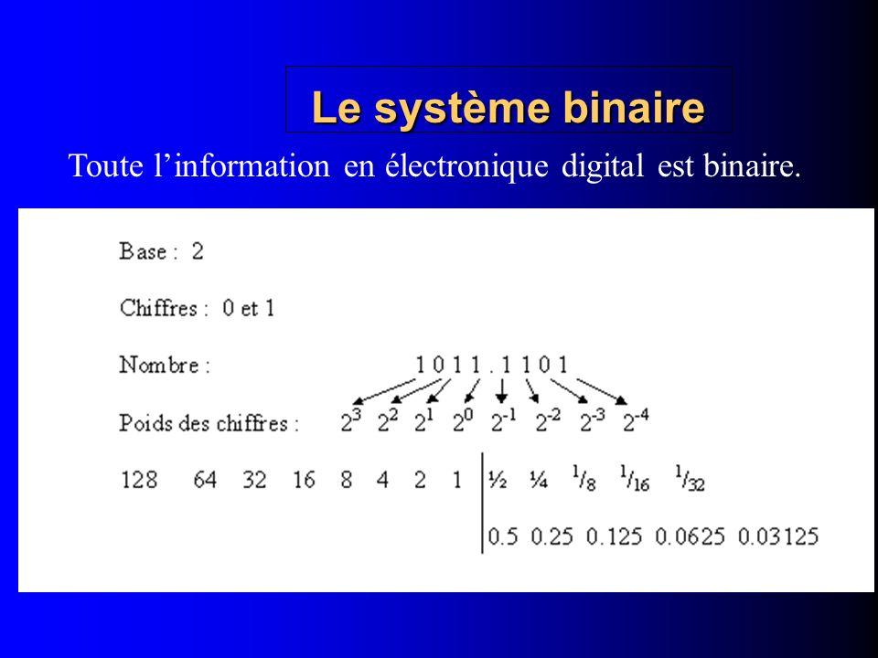 Toute linformation en électronique digital est binaire.