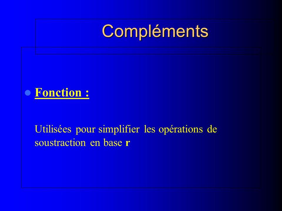 Compléments Fonction : Utilisées pour simplifier les opérations de soustraction en base r