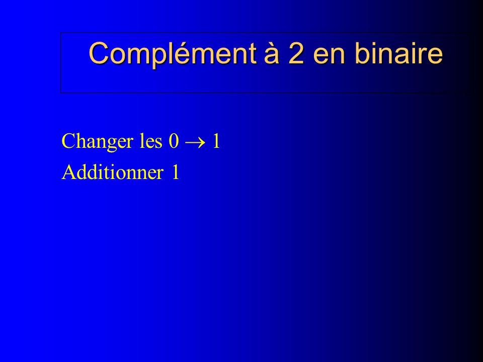 Complément à 2 en binaire Changer les 0 1 Additionner 1