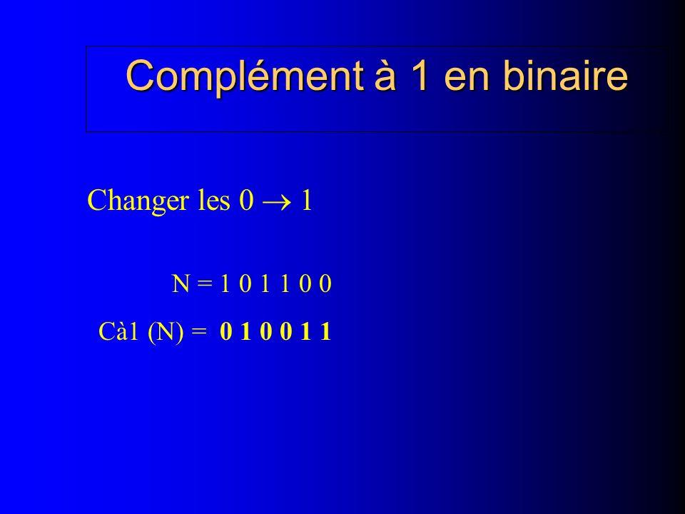 Complément à 1 en binaire Changer les 0 1 N = 1 0 1 1 0 0 Cà1 (N) = 0 1 0 0 1 1