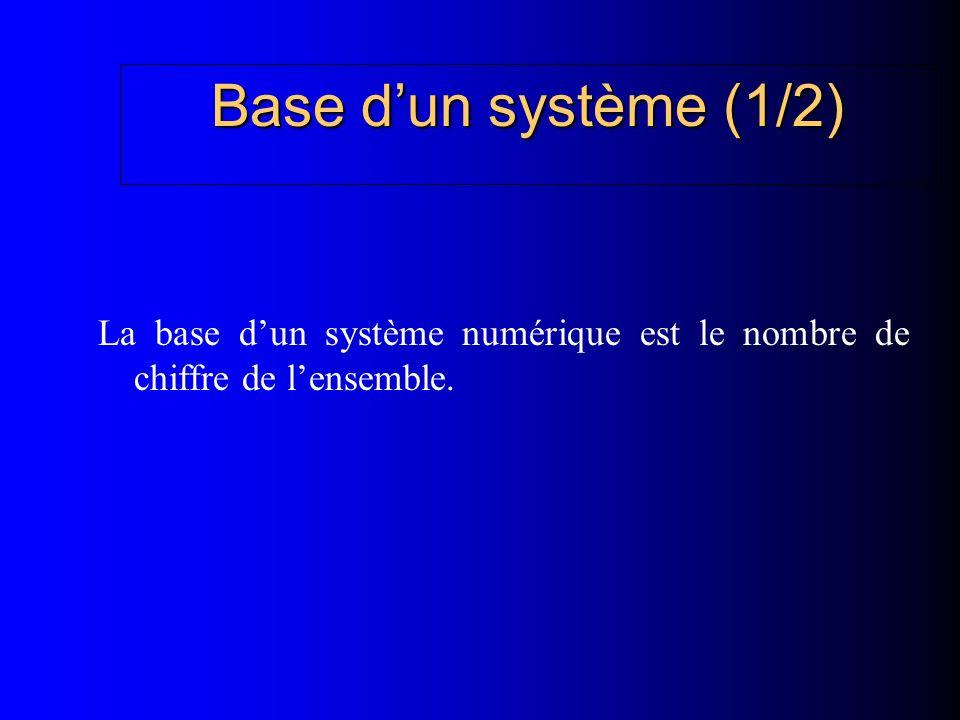 Base dun système (2/2) ( N ) r = [ (partie entière), (fraction) ] r r base N nombre Ex.