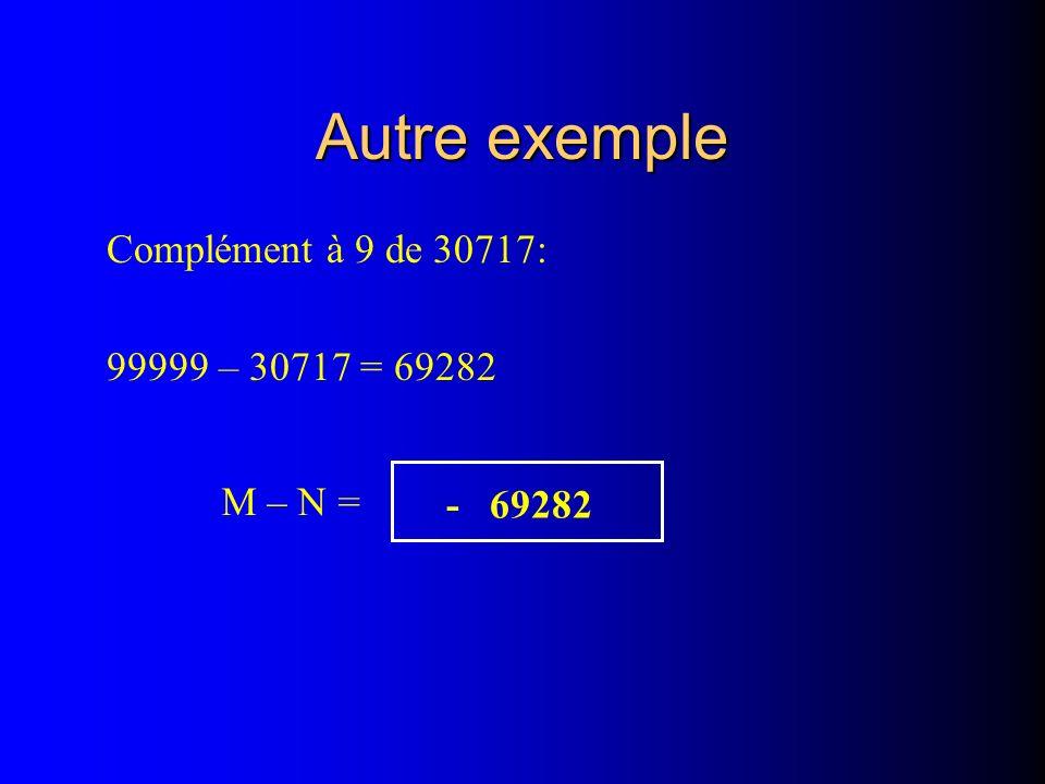 Autre exemple Complément à 9 de 30717: 99999 – 30717 = 69282 - 69282 M – N =