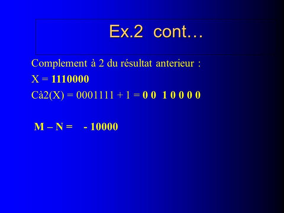 Ex.2 cont… Complement à 2 du résultat anterieur : X = 1110000 Cà2(X) = 0001111 + 1 = 0 0 1 0 0 0 0 M – N = - 10000