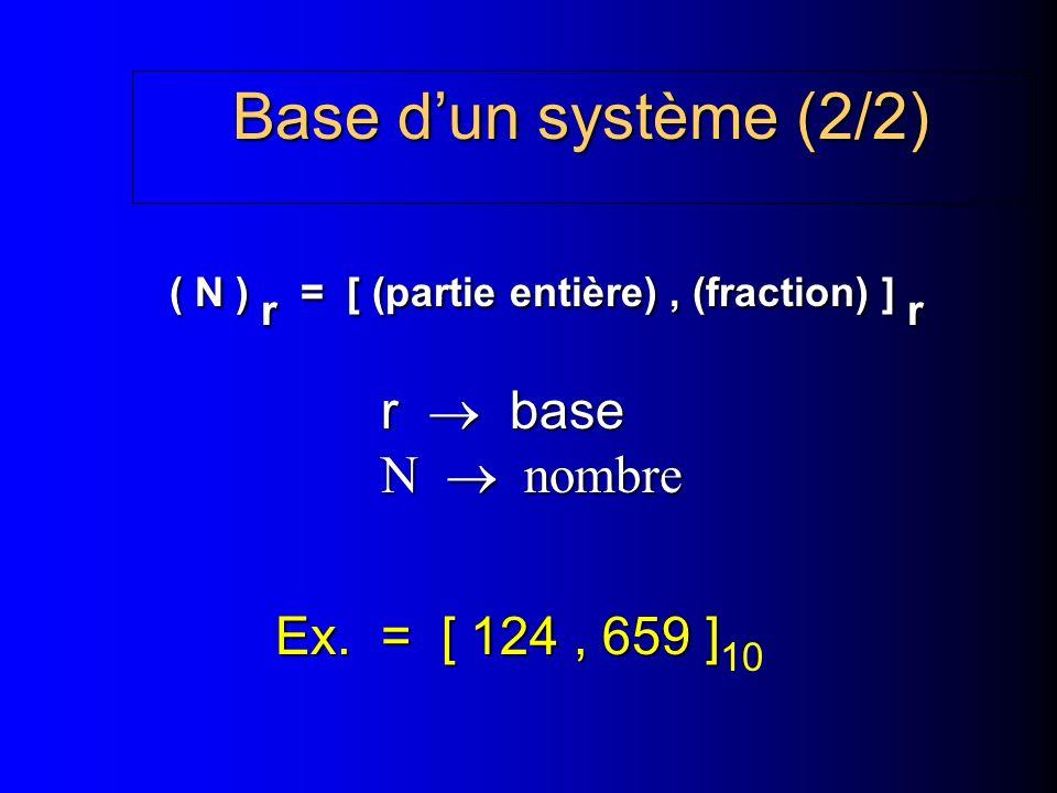Base N en base 10 : Méthode de substitution Ex.
