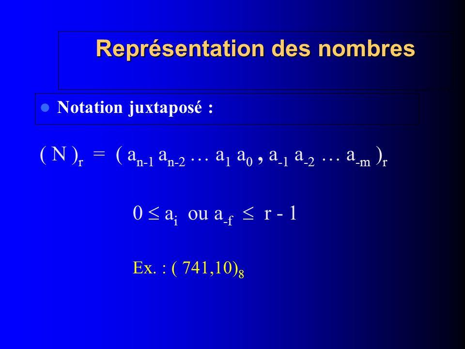 Représentation des nombres Notation juxtaposé : ( N ) r = ( a n-1 a n-2 … a 1 a 0, a -1 a -2 … a -m ) r 0 a i ou a -f r - 1 Ex.