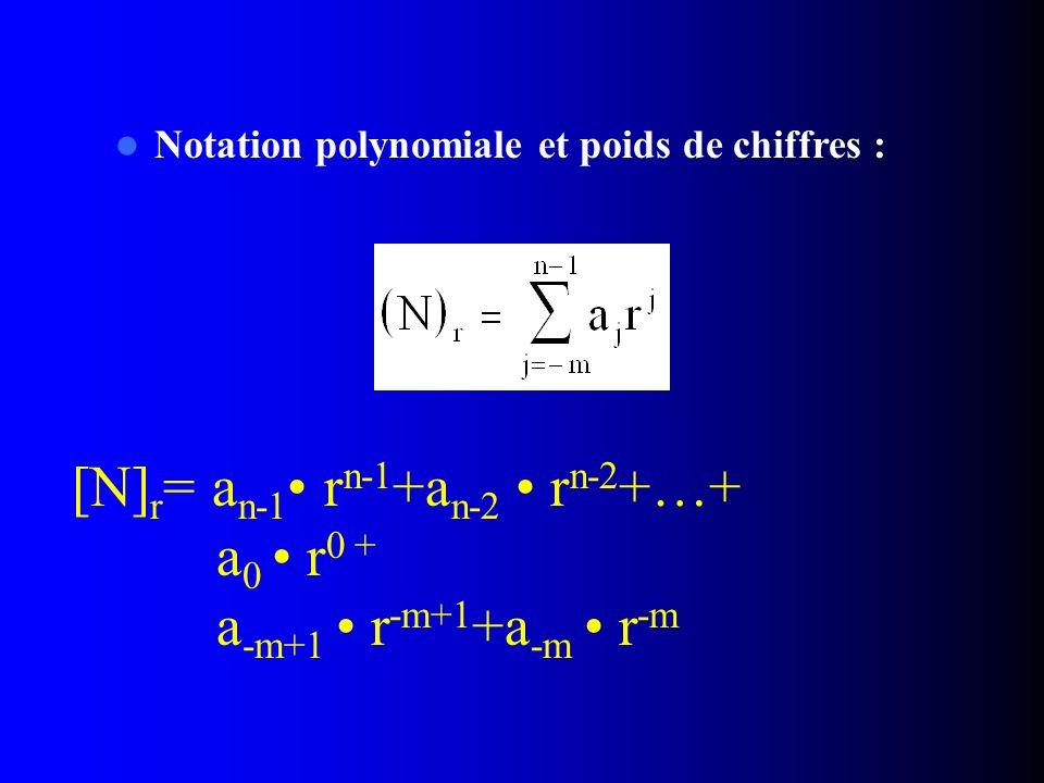 Polynomiale Ex.: [191.27] 10 1X10 2 + 9X10 1 + 1X10 0 + 2X10 -1 + 7X10 -2 Ex.:[ 4021.2] 5 4X5 3 + 0X5 2 + 2X5 1 + 1X5 0 + 2x5 -1
