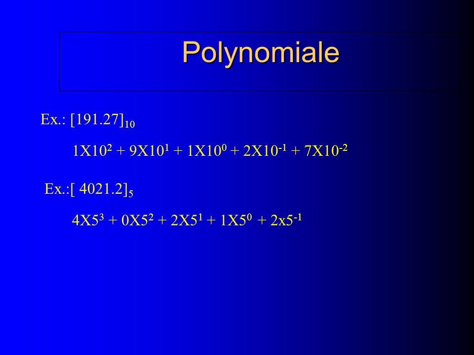 Quelques bases TypeBaseChiffresExemple Décimal100-9121.9 Hexadécimal160-9,A,B,C,D,E,F1A7.F2 Octal80-7121,6 Binaire20-11011.1101