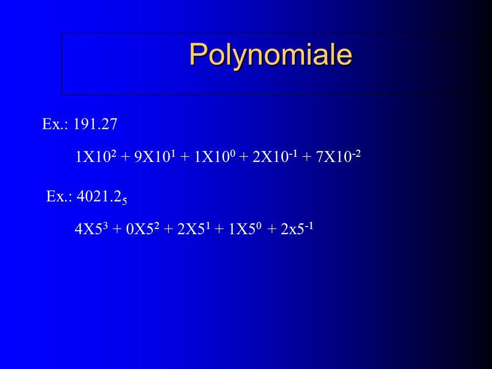 Polynomiale Ex.: 191.27 1X10 2 + 9X10 1 + 1X10 0 + 2X10 -1 + 7X10 -2 Ex.: 4021.2 5 4X5 3 + 0X5 2 + 2X5 1 + 1X5 0 + 2x5 -1