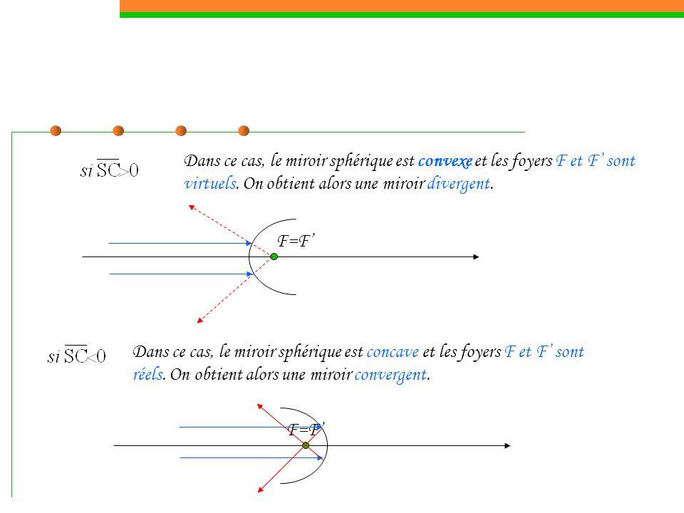 7.4Foyers du miroir sphérique Daprès les définitions, et en appliquant la formule de conjugaison du plan, il vient: Foyer objet (image A rejetée à linfini) A = F Foyer image (objet A rejeté à linfini) A = F Les foyers objet et image du miroir sphérique sont confondus en SC/2.