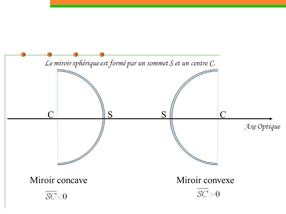 Chapitre 7: Miroirs sphériques 7.1Définition Le miroir sphérique est une portion de sphère dont la surface a été recouverte dune couche totalement réfléchissante.
