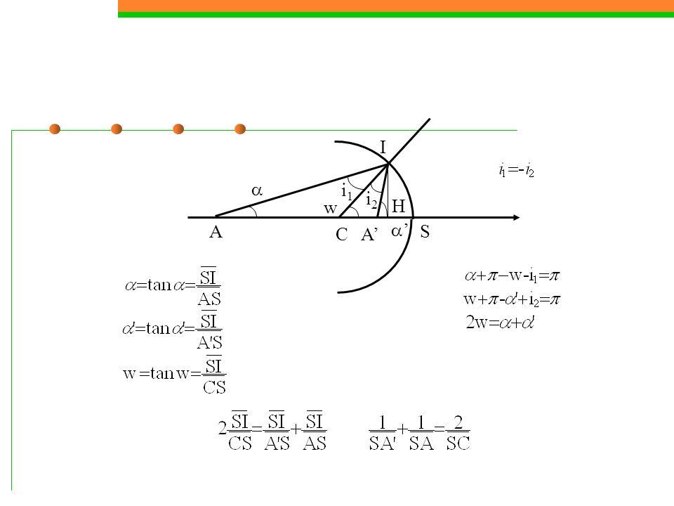 La formule précédente est une formule avec origine au centre pour laquelle on a appliqué la relation n = - n.