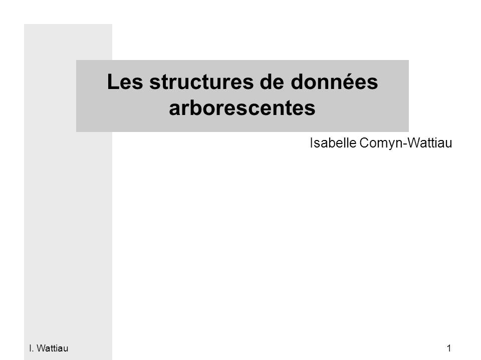 I. Wattiau 1 Les structures de données arborescentes Isabelle Comyn-Wattiau