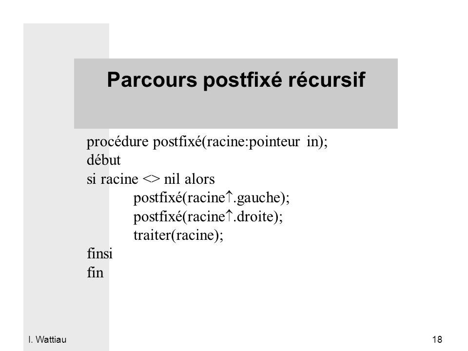 I. Wattiau 18 Parcours postfixé récursif procédure postfixé(racine:pointeur in); début si racine <> nil alors postfixé(racine.gauche); postfixé(racine