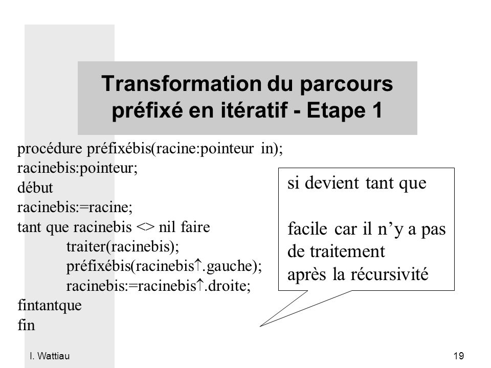 I. Wattiau 19 Transformation du parcours préfixé en itératif - Etape 1 procédure préfixébis(racine:pointeur in); racinebis:pointeur; début racinebis:=