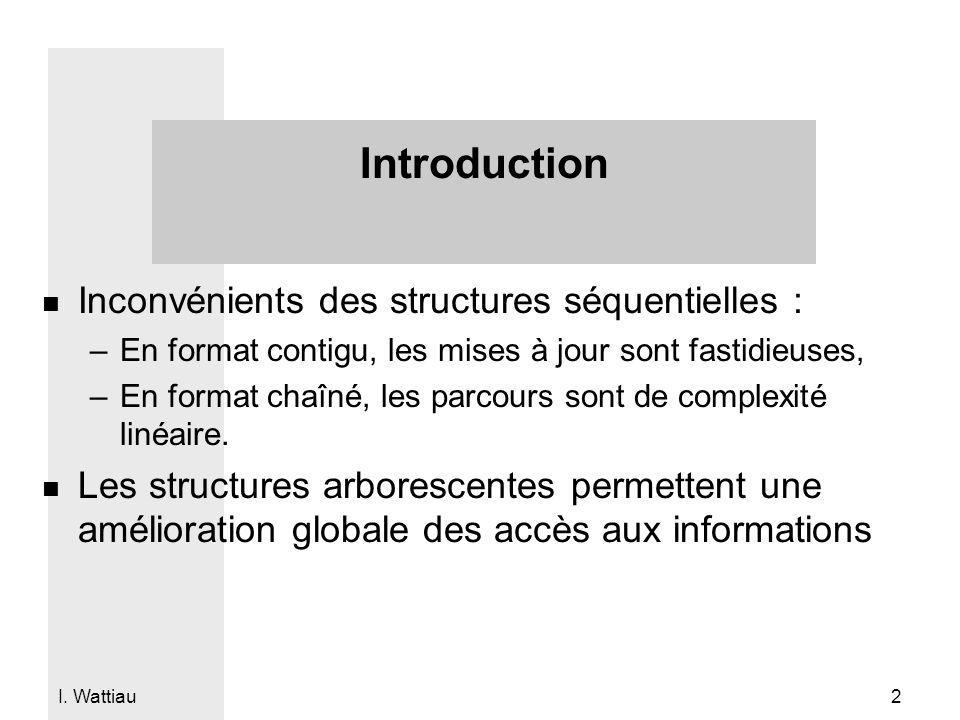 I. Wattiau 2 Introduction n Inconvénients des structures séquentielles : –En format contigu, les mises à jour sont fastidieuses, –En format chaîné, le