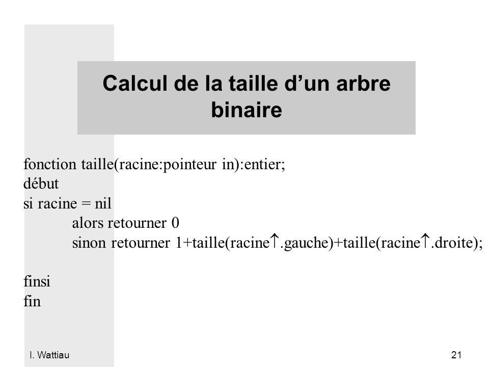 I. Wattiau 21 Calcul de la taille dun arbre binaire fonction taille(racine:pointeur in):entier; début si racine = nil alors retourner 0 sinon retourne