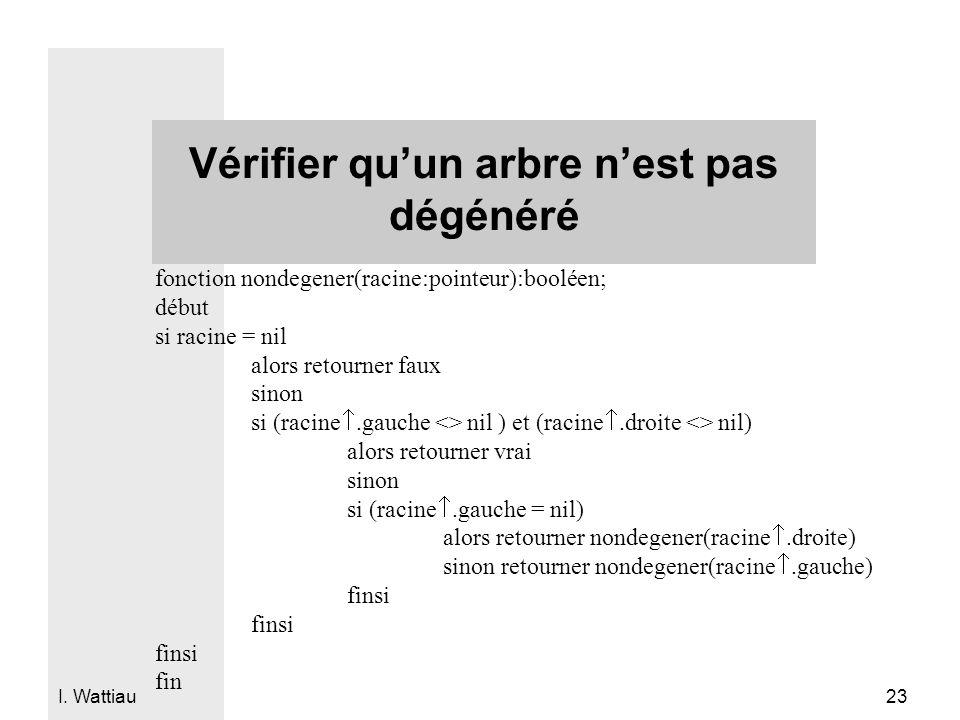 I. Wattiau 23 Vérifier quun arbre nest pas dégénéré fonction nondegener(racine:pointeur):booléen; début si racine = nil alors retourner faux sinon si